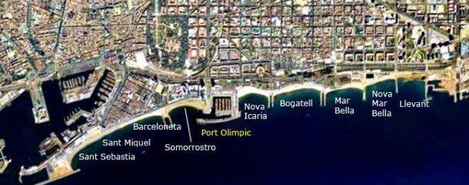 barcelona-beaches-location